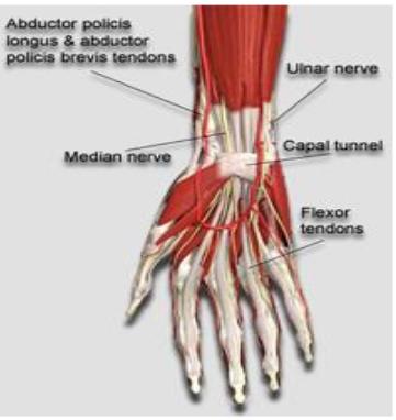 wrist injections, dr arthritis